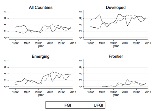 http://voxeu.org/sites/default/files/image/FromMay2014/ospinofig1.png